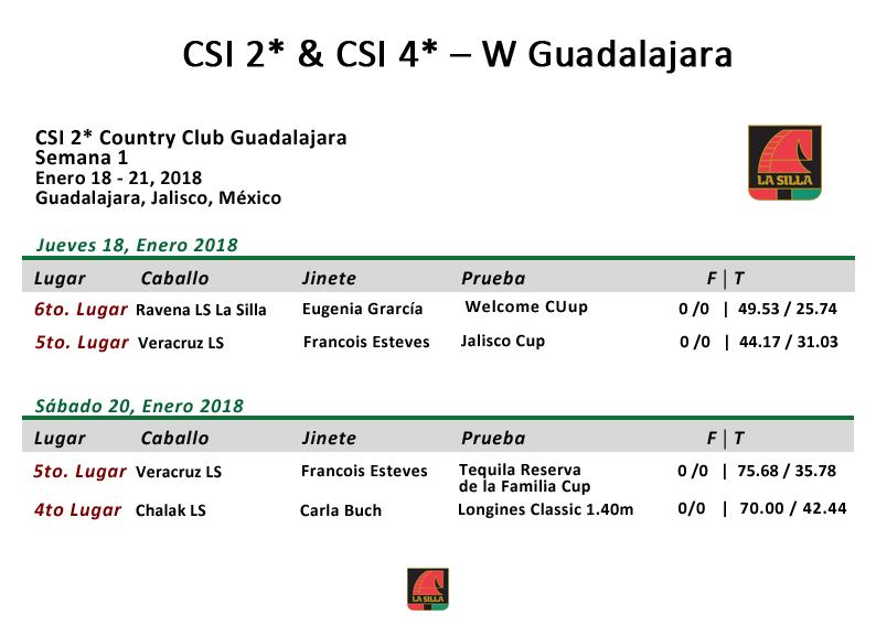 Guadalajara Sem 1-18