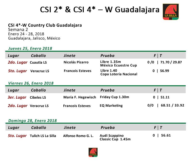 _Guadalajara-Sem-2--24-28--Ene-2018