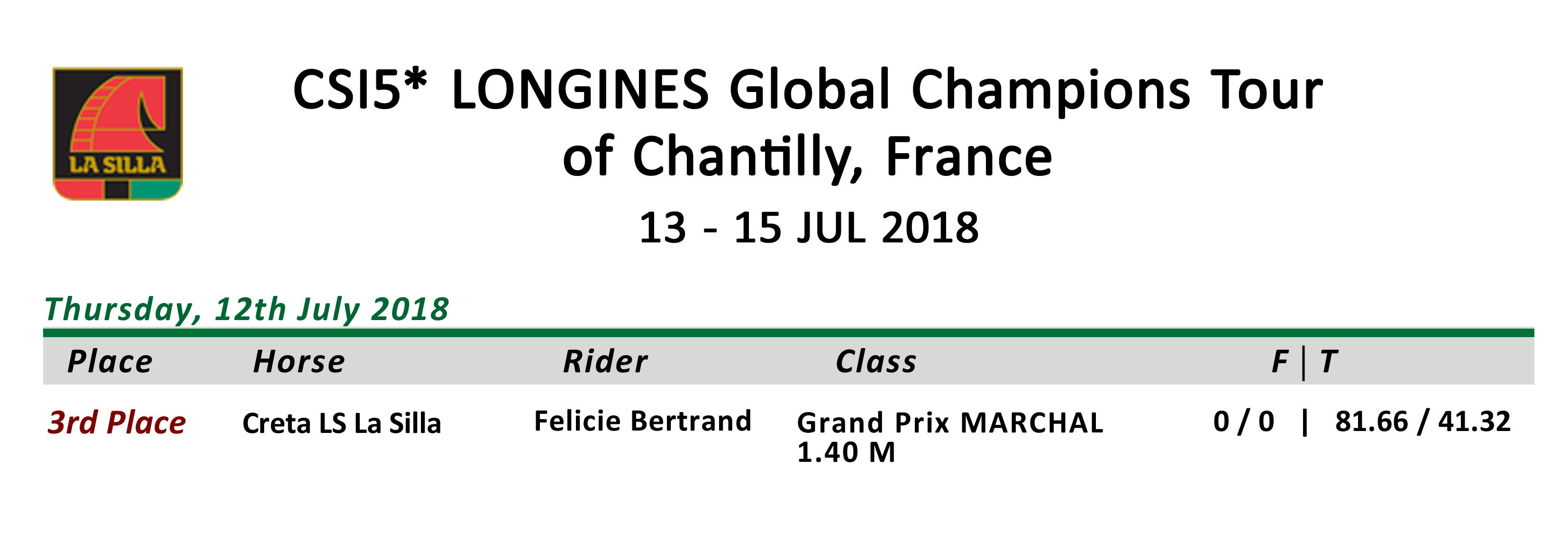 LONGINES-Global-Champions-Tour-of-Chantilly-JUL-2018