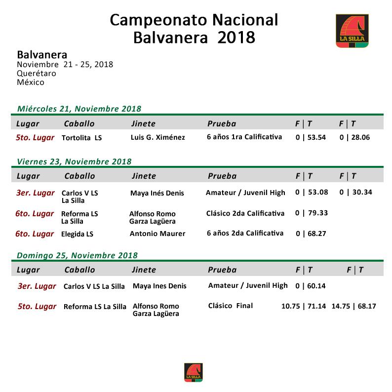 Noticia_Campeonato-Nacional-2018-Balvanera-SEM-1_21-25-NOv-2018-