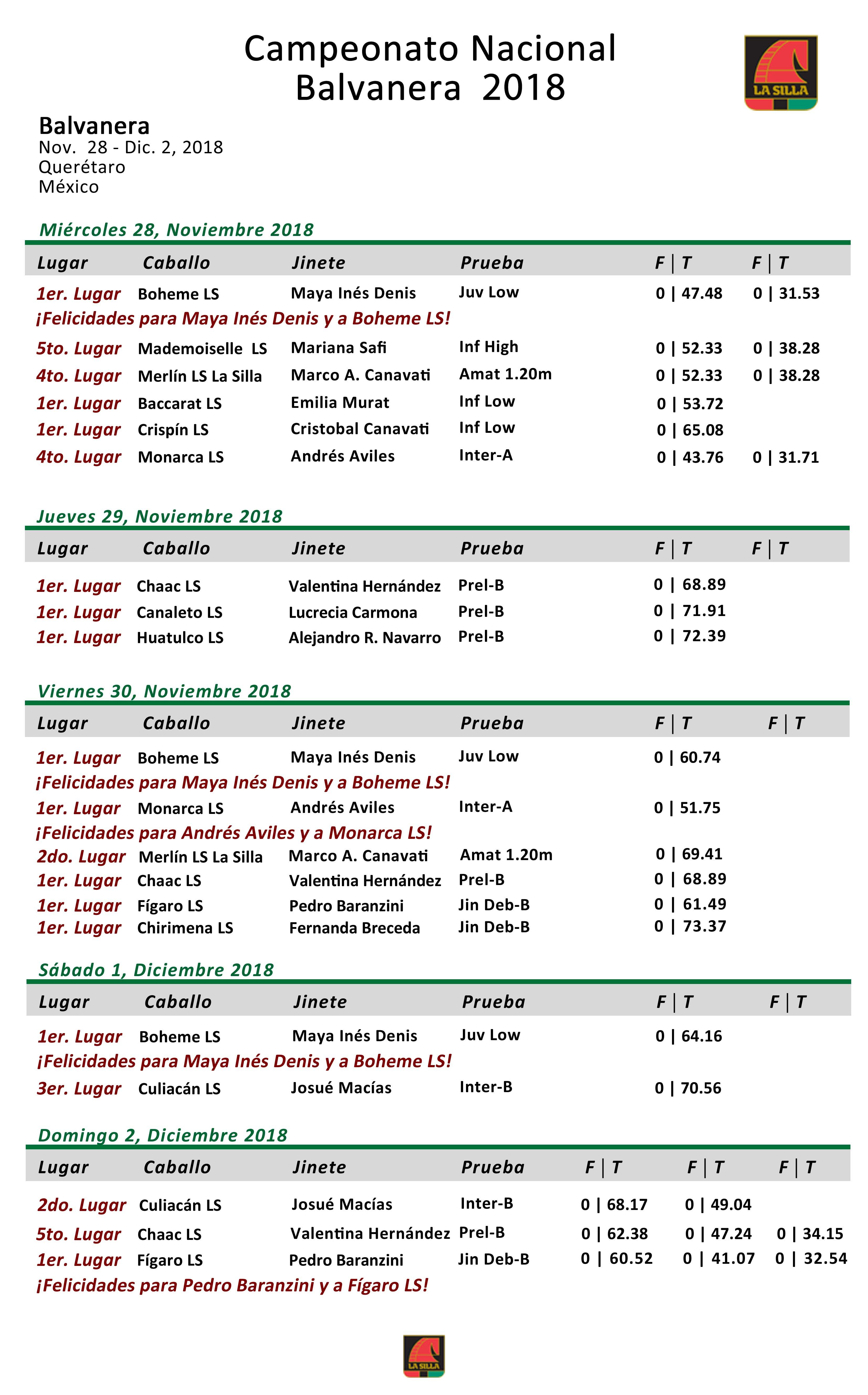 Noticia_Campeonato-Nacional-2018-Balvanera-SEM-2_28Nov-2Dic-2018-
