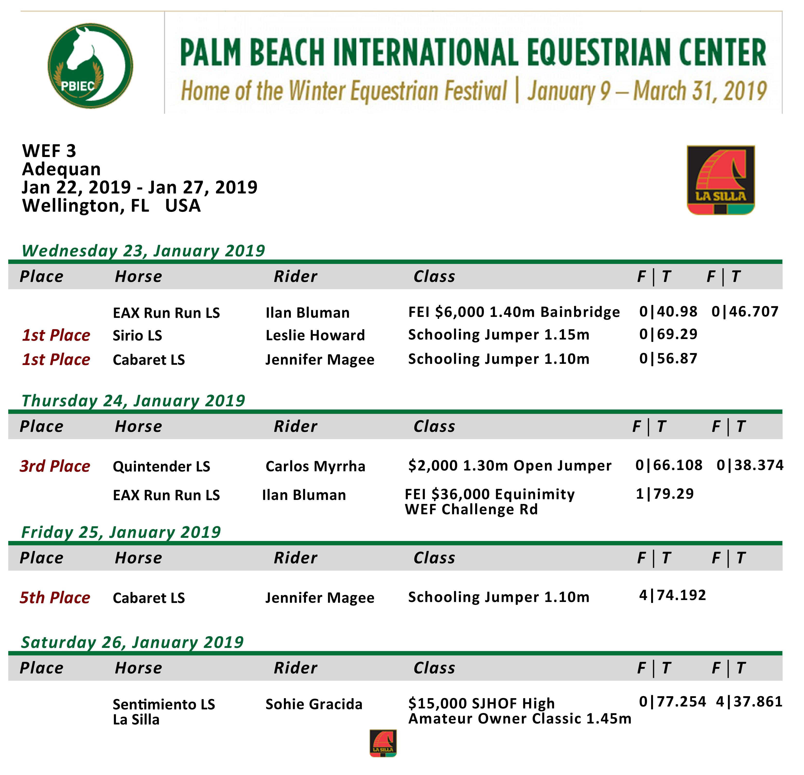 WEF-3-Jan-22-27_2019