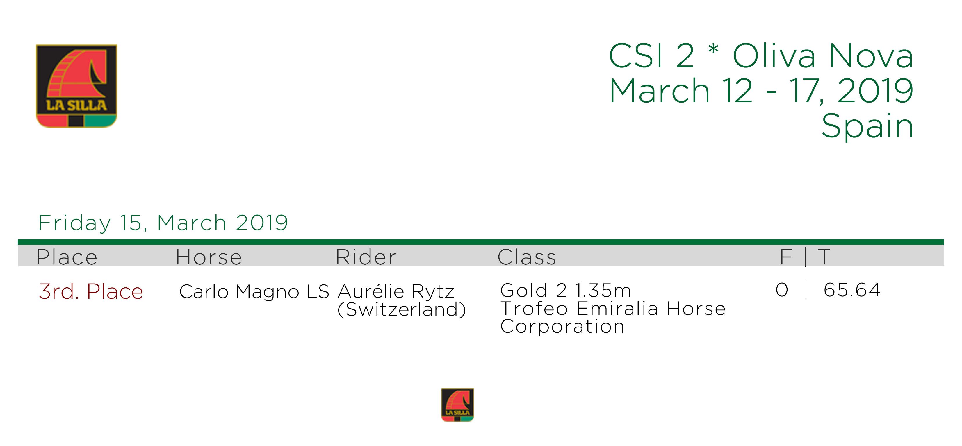 CSI-2--Oliva-Nova-March-12-17_2019-España