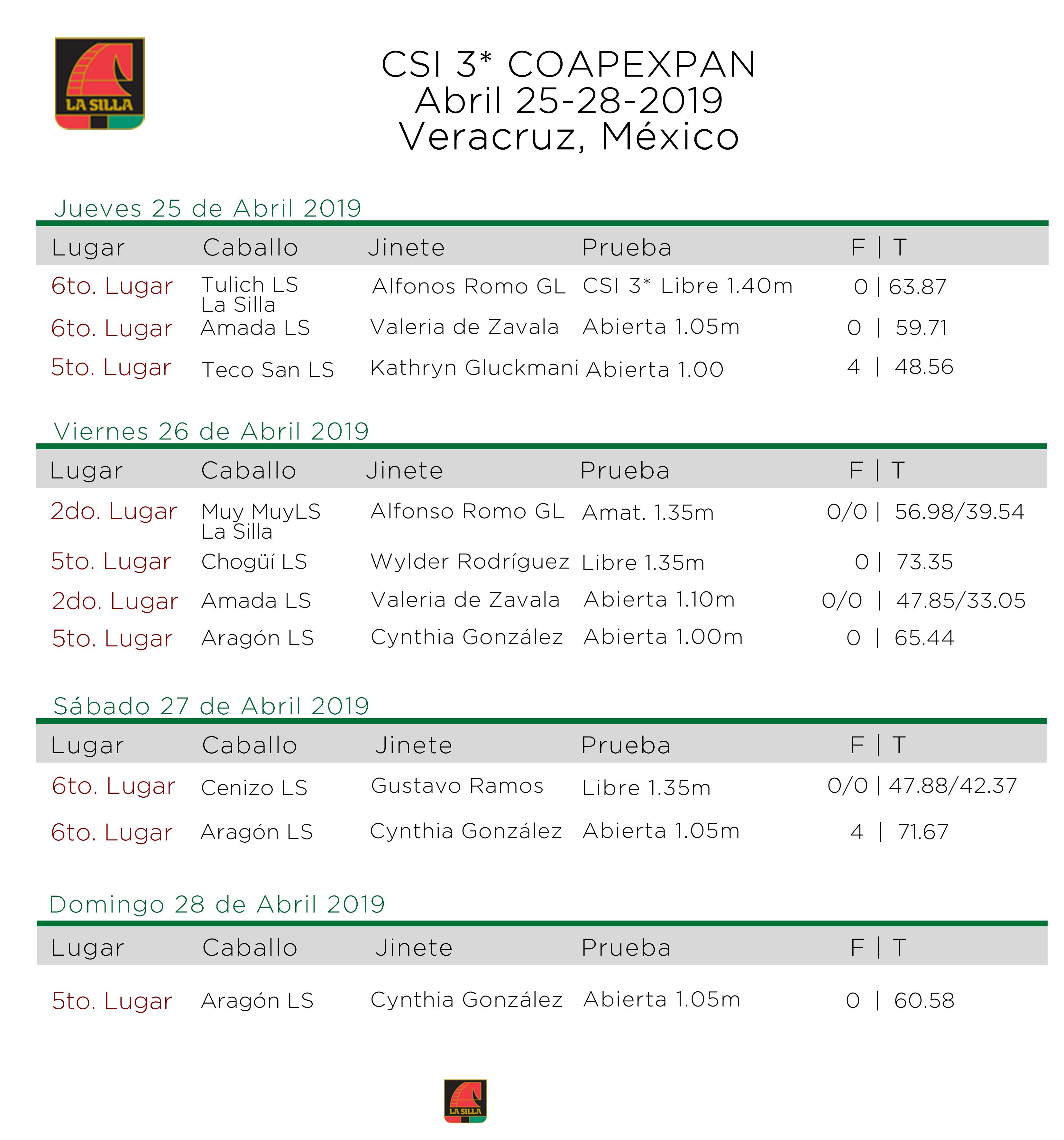 CSI-3--COAPEXPAN-Abril-25-28-2019
