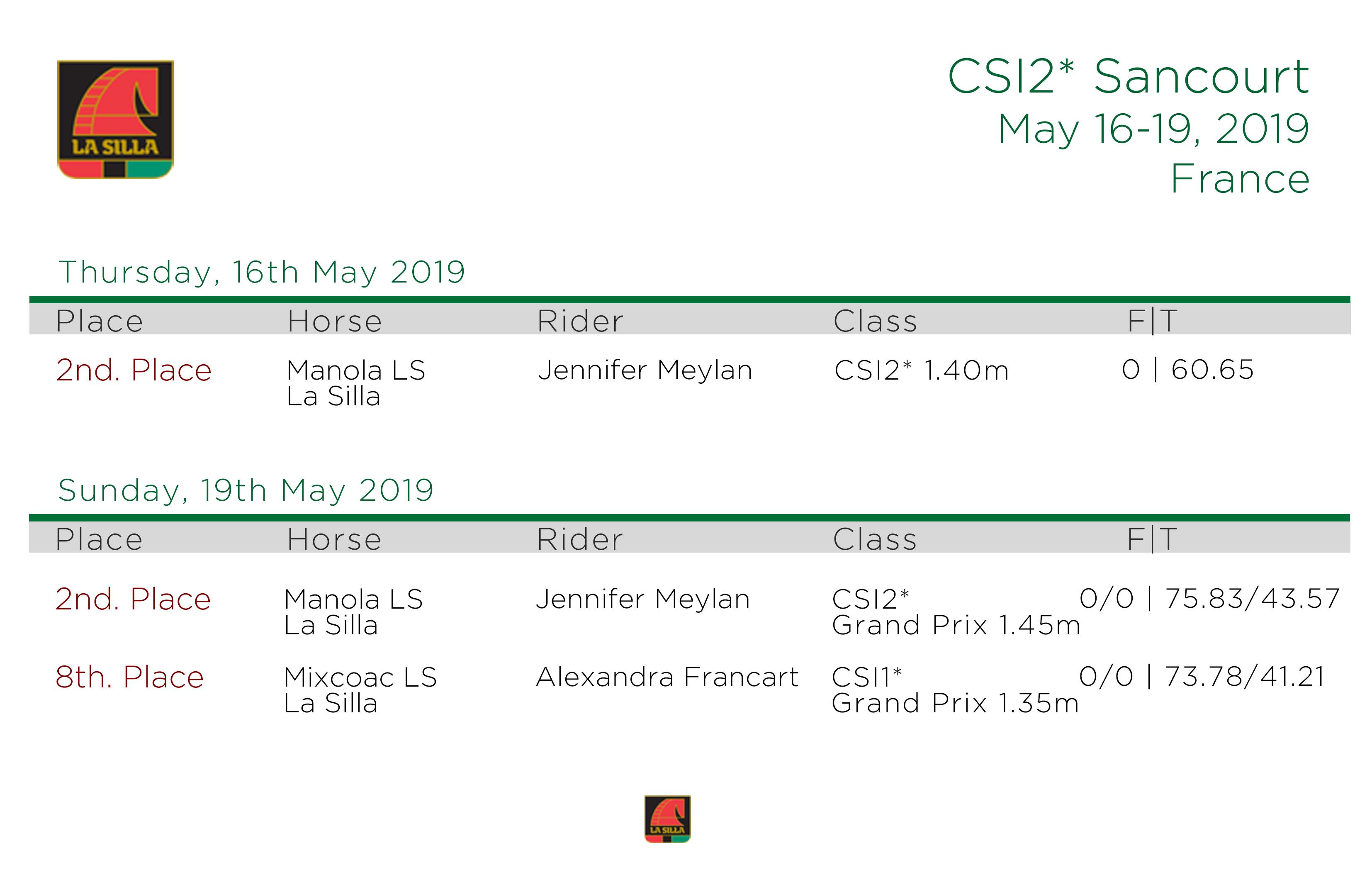 CSI-2 Sancourt---du-16-au-19-Mai-2019-