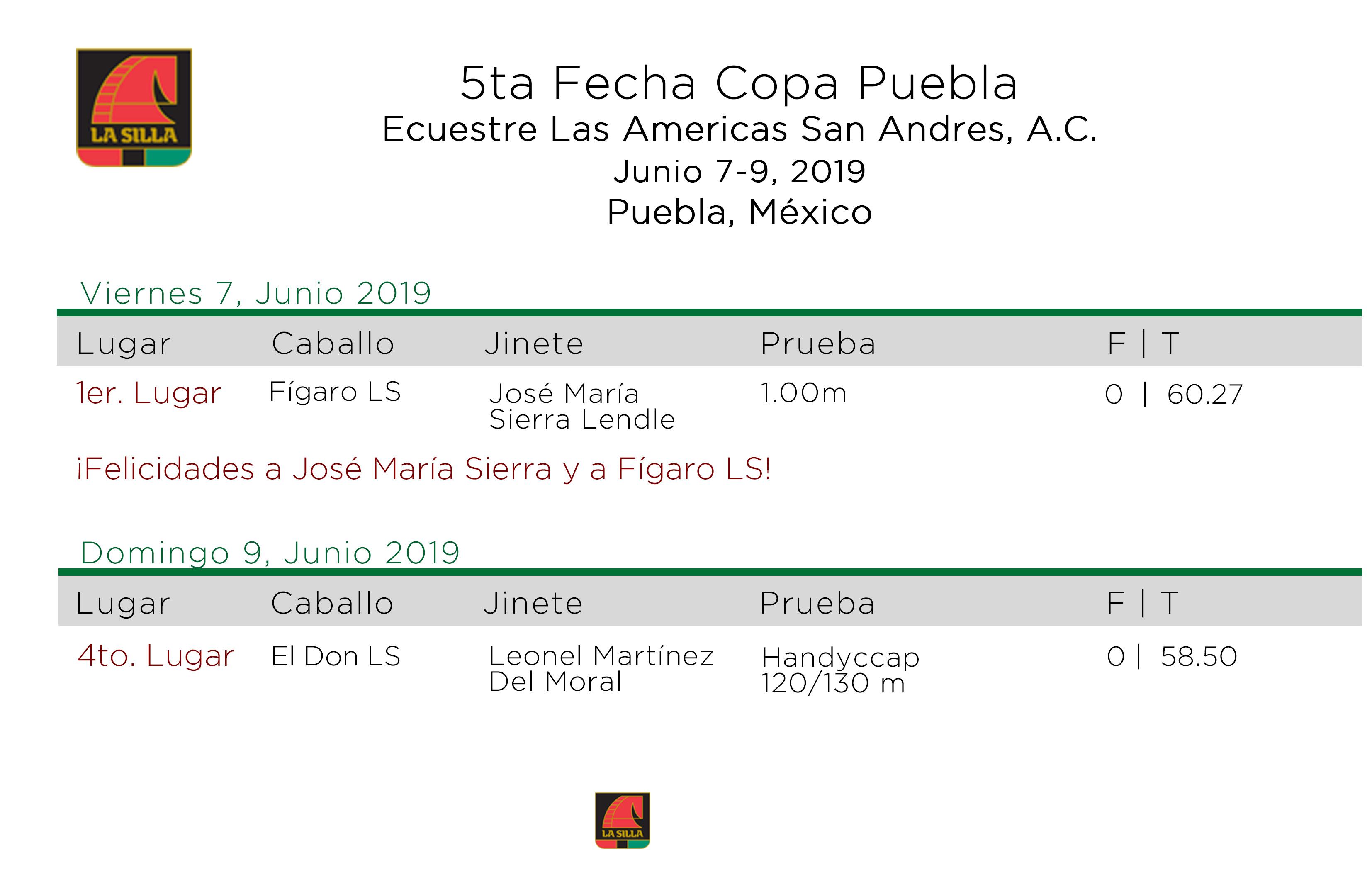 5ta-Fecha-Copa-Puebla-Junio-7-9,-2019-