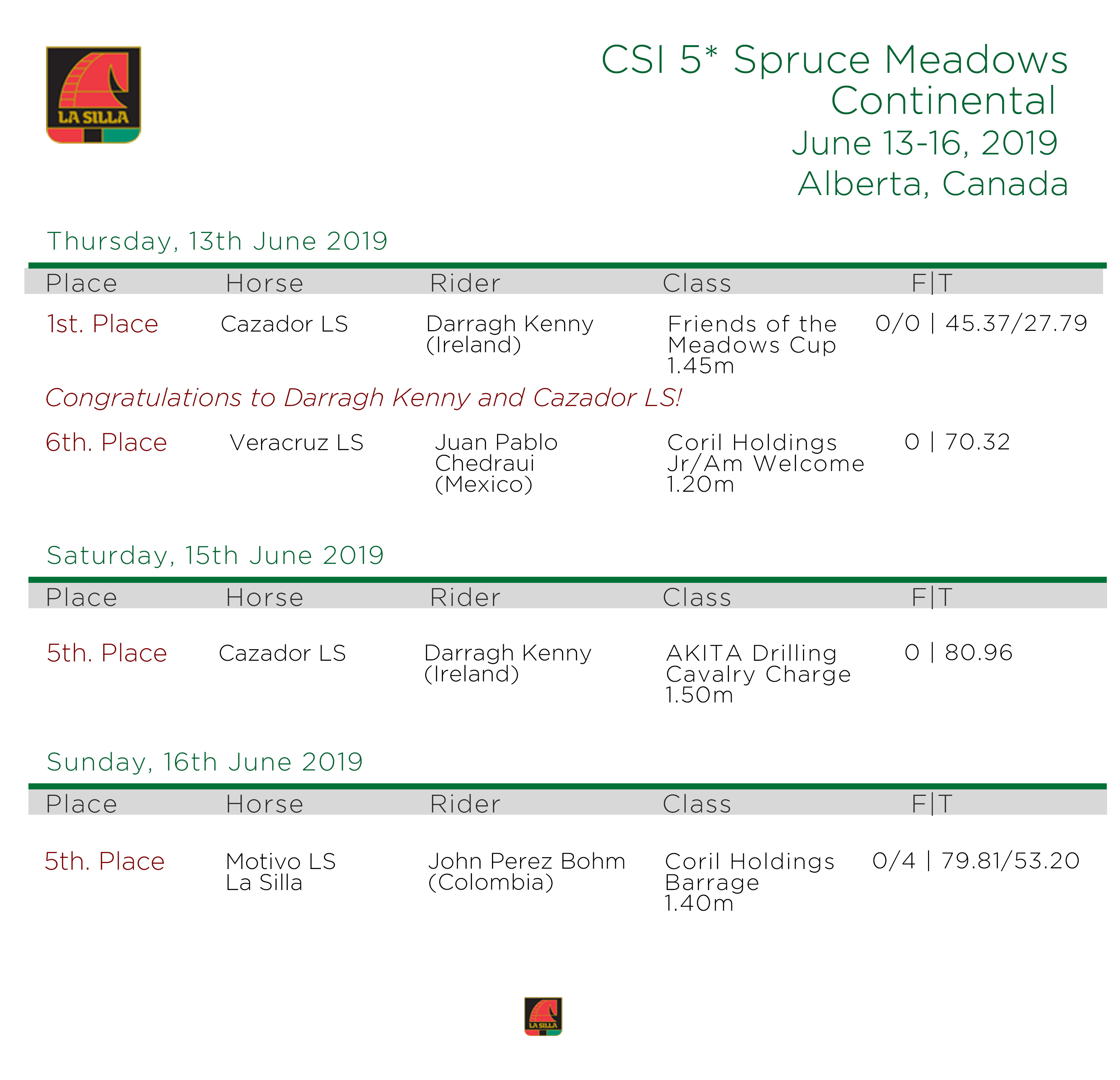 CSI-5--Spruce-Meadows-Continental-June-13-16_2019-new