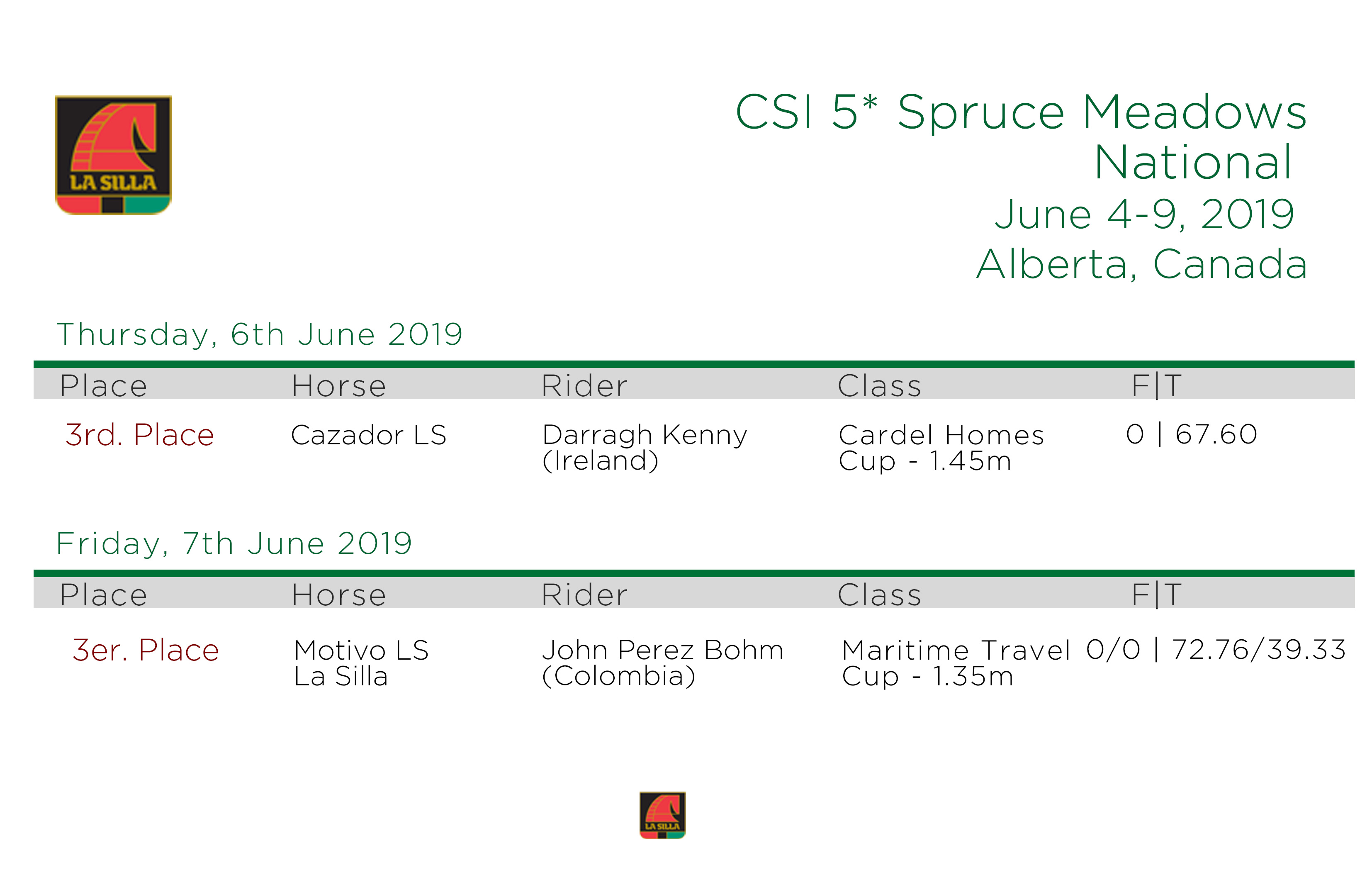 CSI-5--Spruce-Meadows-National-June-4-9_2019-