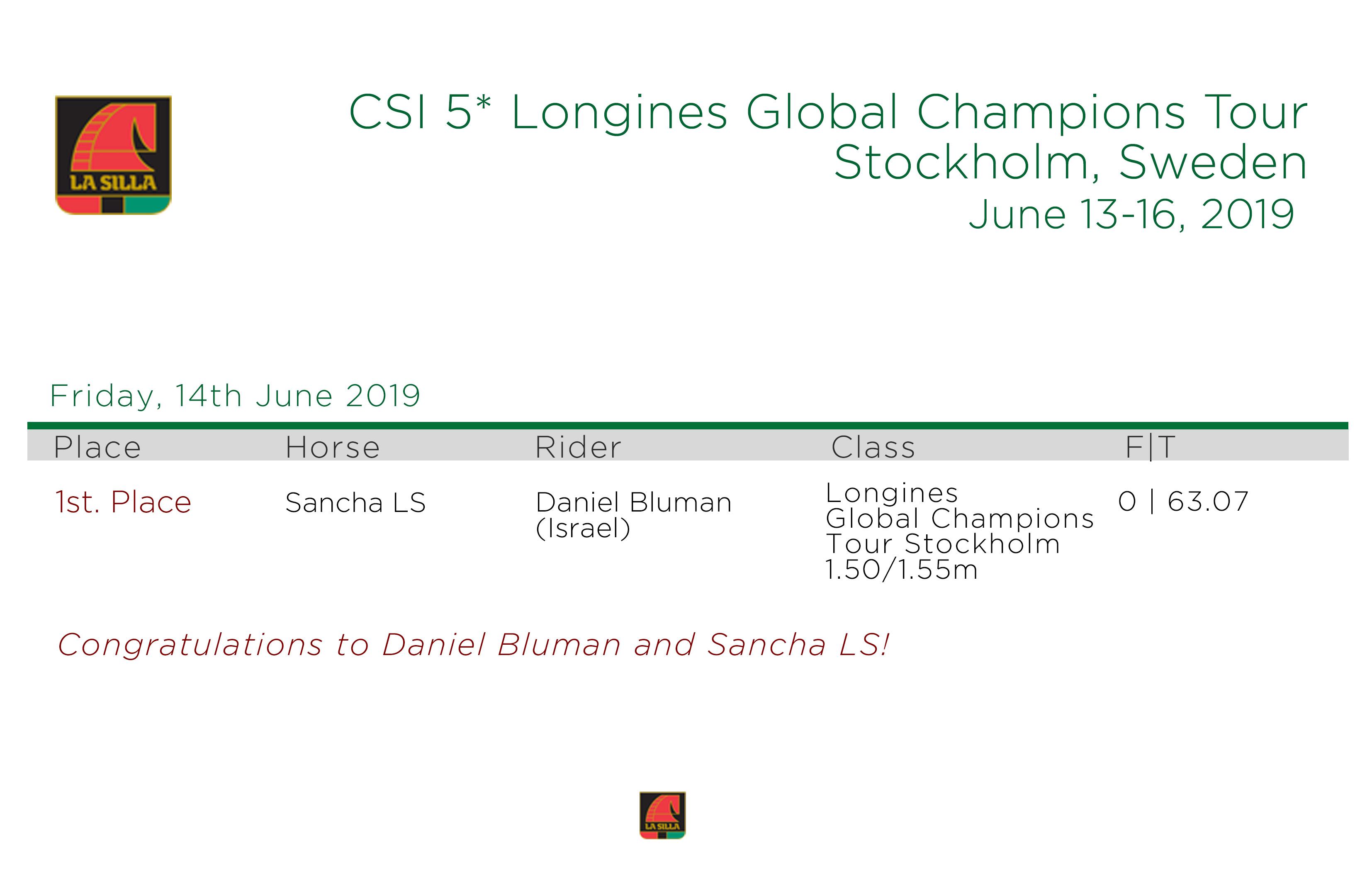 CSI-5--Stockholm--Sweden-June-13-16-2019-