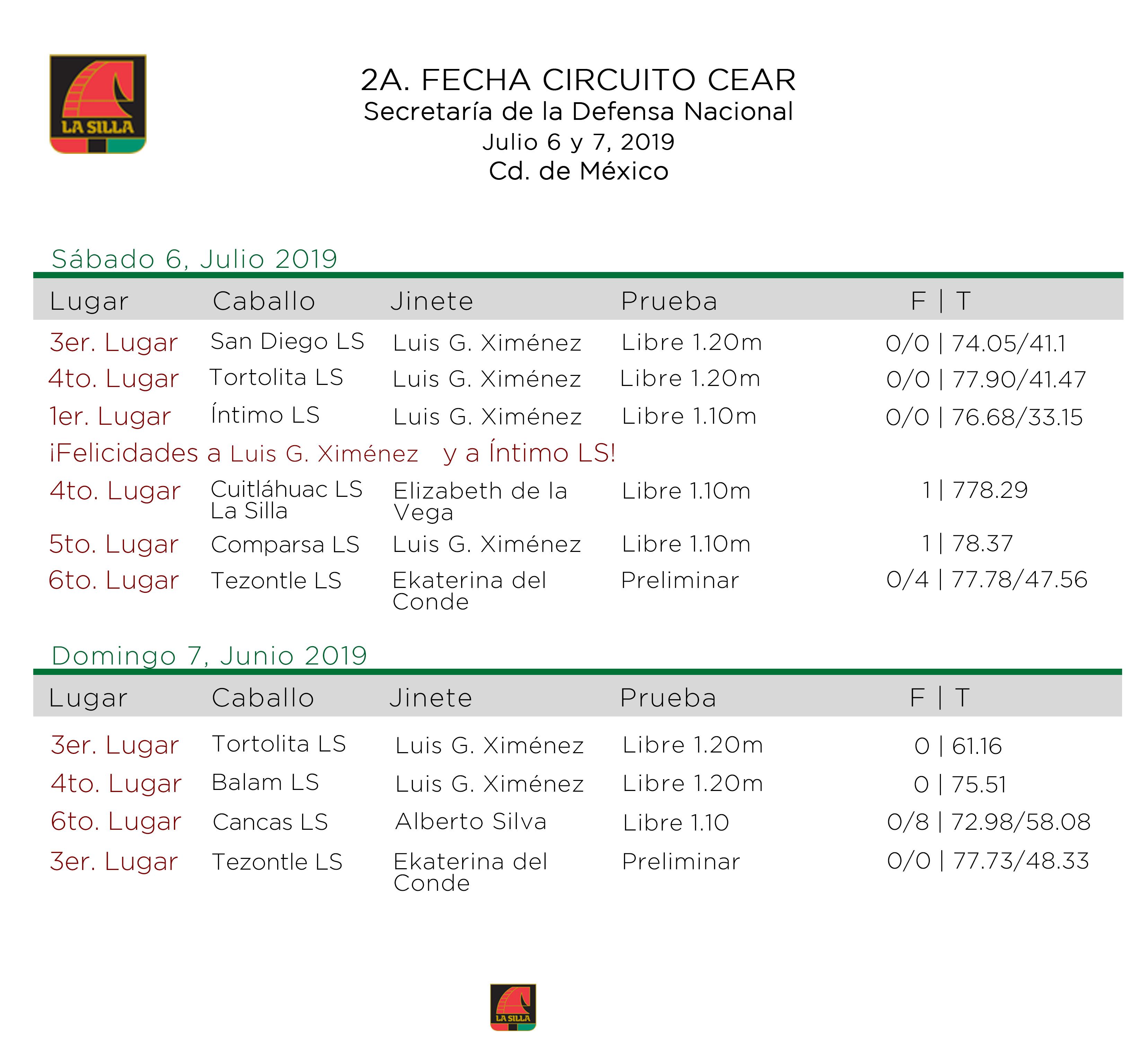 2A.-FECHA-CIRCUITO-CEAR-SDN-6y7-Jul-2019