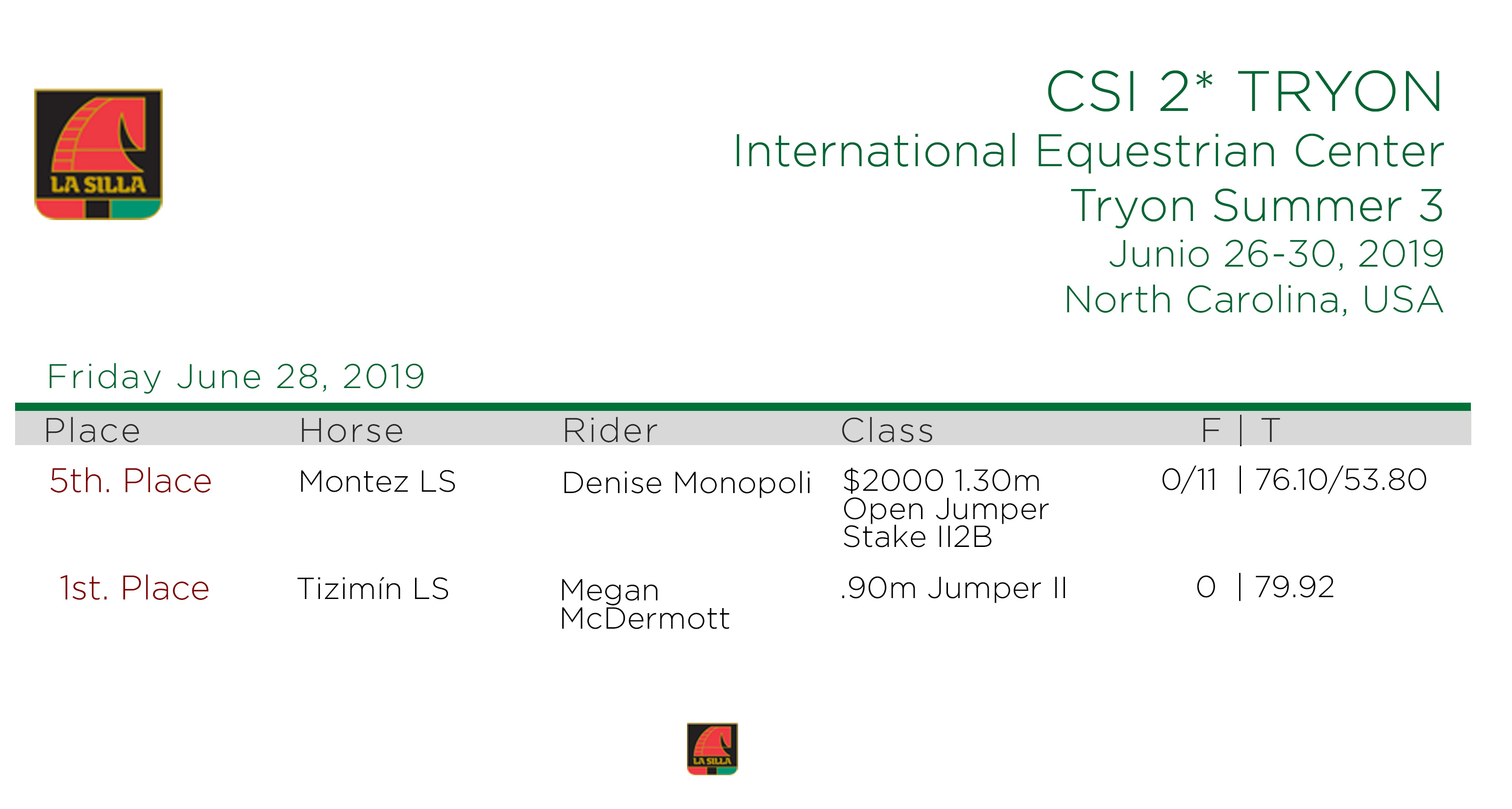 TRYON-IEC-Tryon-Summer-CSI2-Junio-26-30_2019-USA-