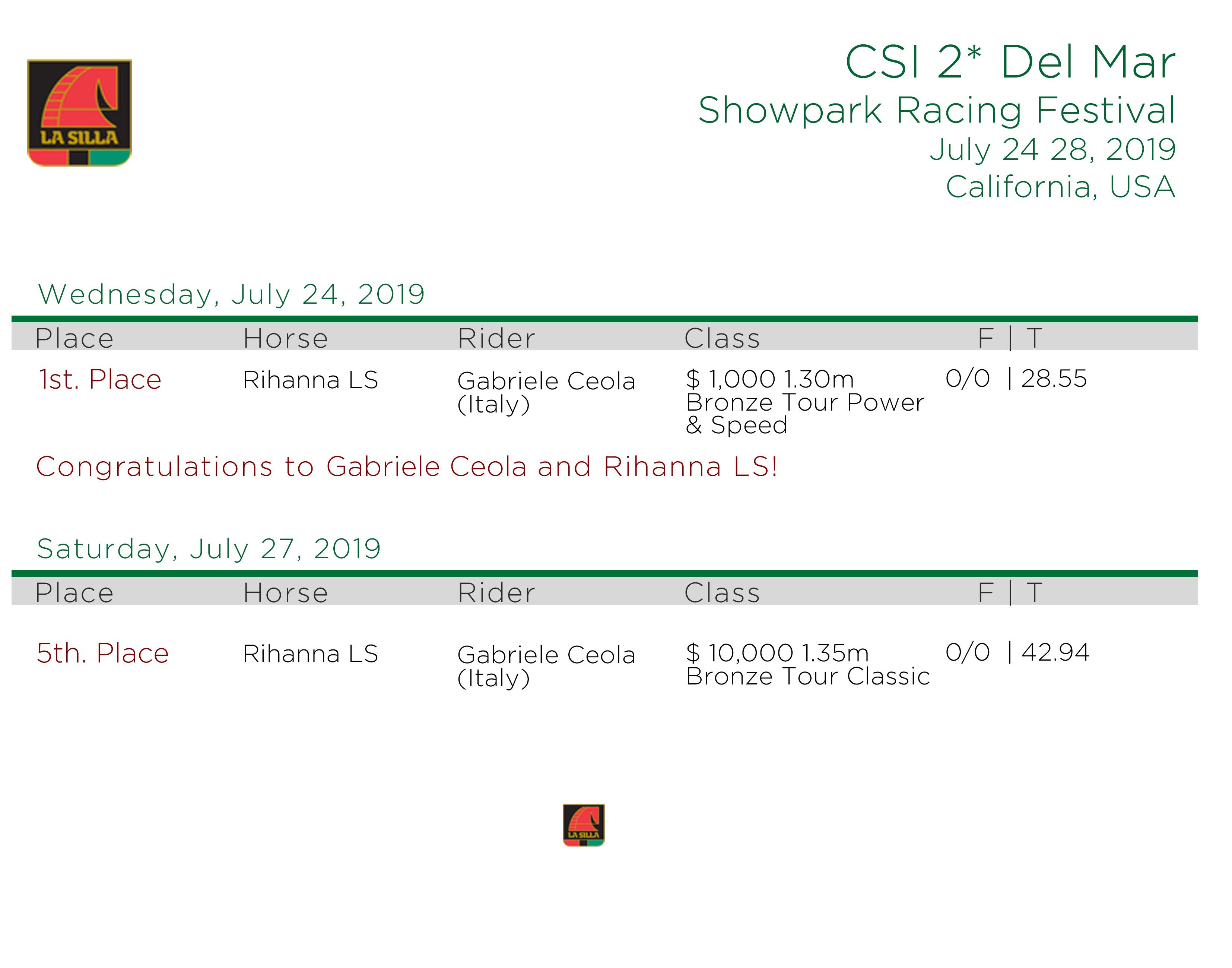 CSI2--Del-Mar-Horse-Park-CA--Jul-24-28-2019-USA