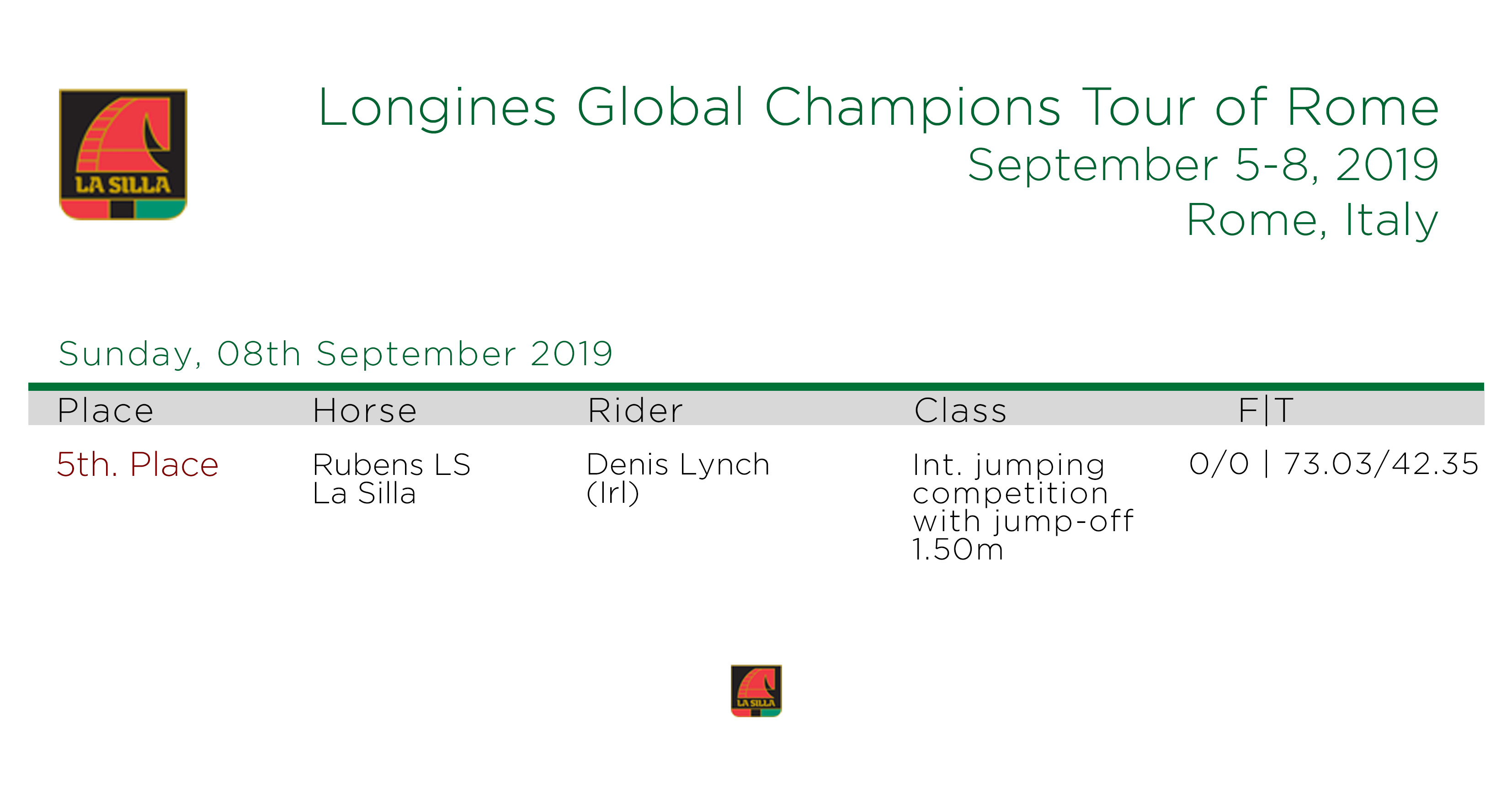 LONGINES-Global-Champions-Tour-of-Rom-Sept-5-8-2019-