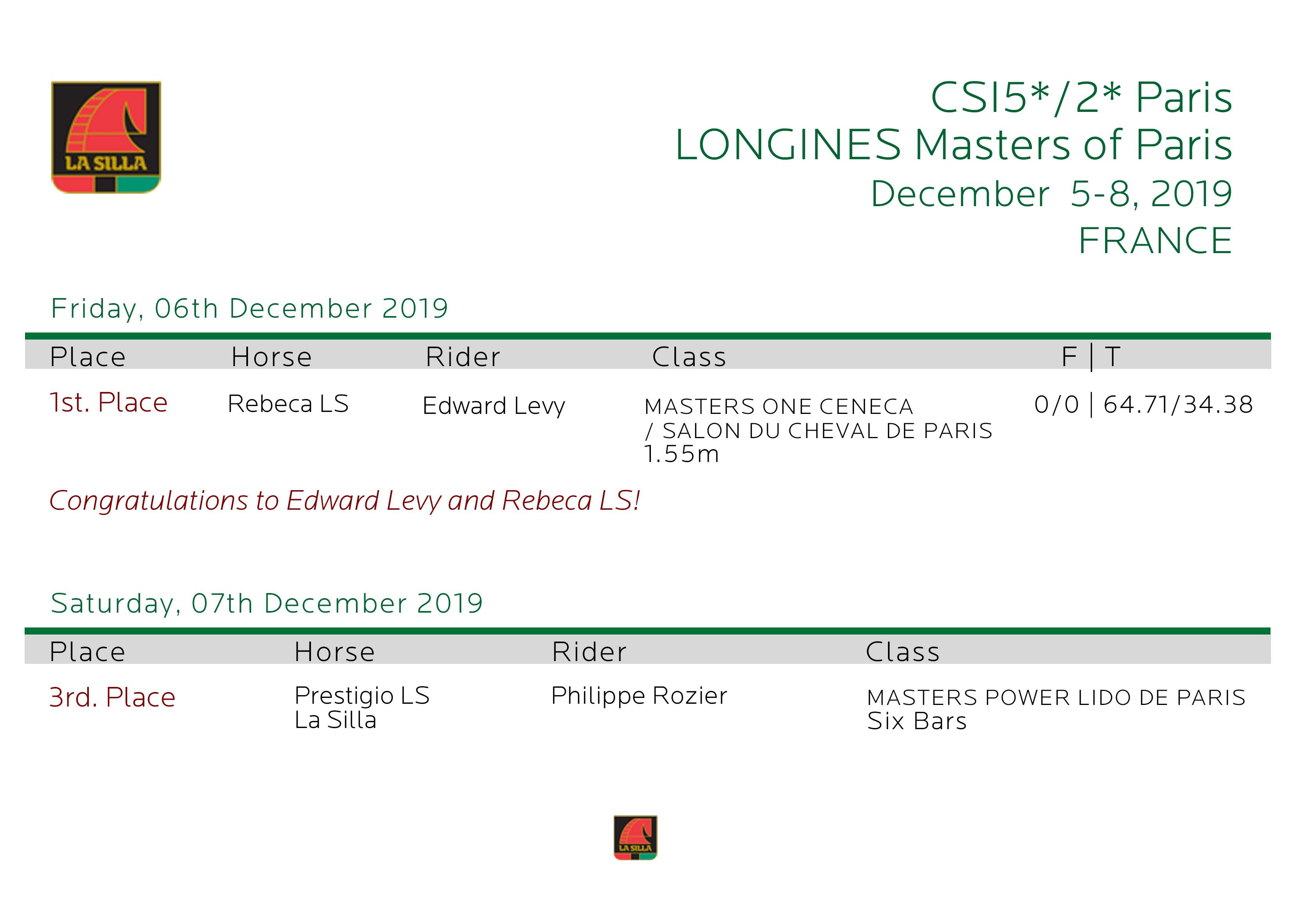 CSI5_2-Paris---LONGINES-Masters-of-ParisDIC--5-8,-2019
