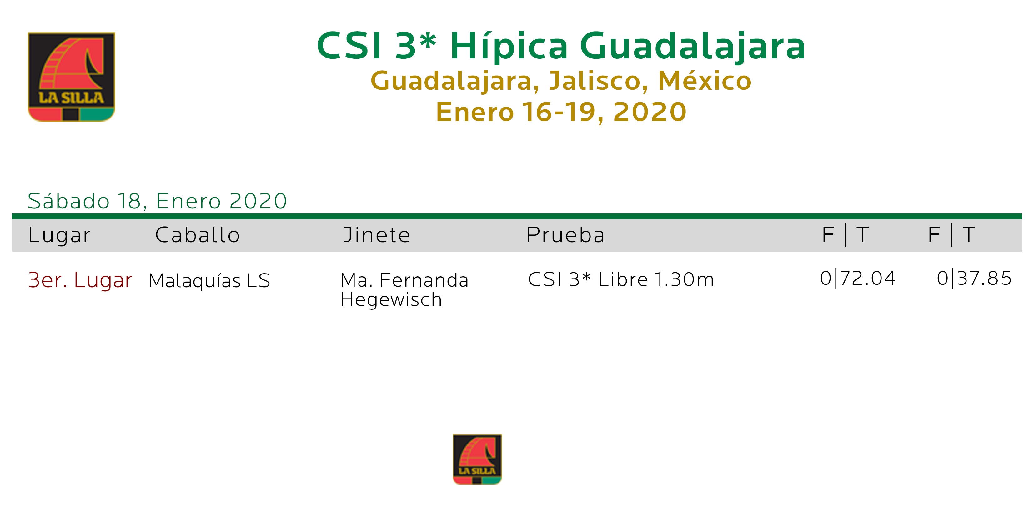 CSI-3-Hipica-Guadalajara--16-19-2020