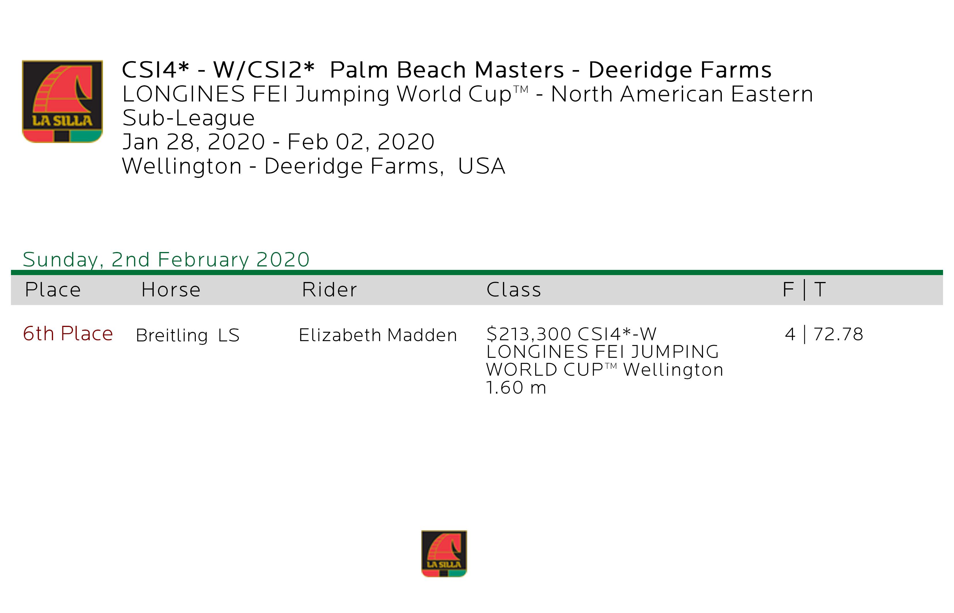 CSI4-WCSI2-Palm-Beach--JAn28-Feb-2_2020