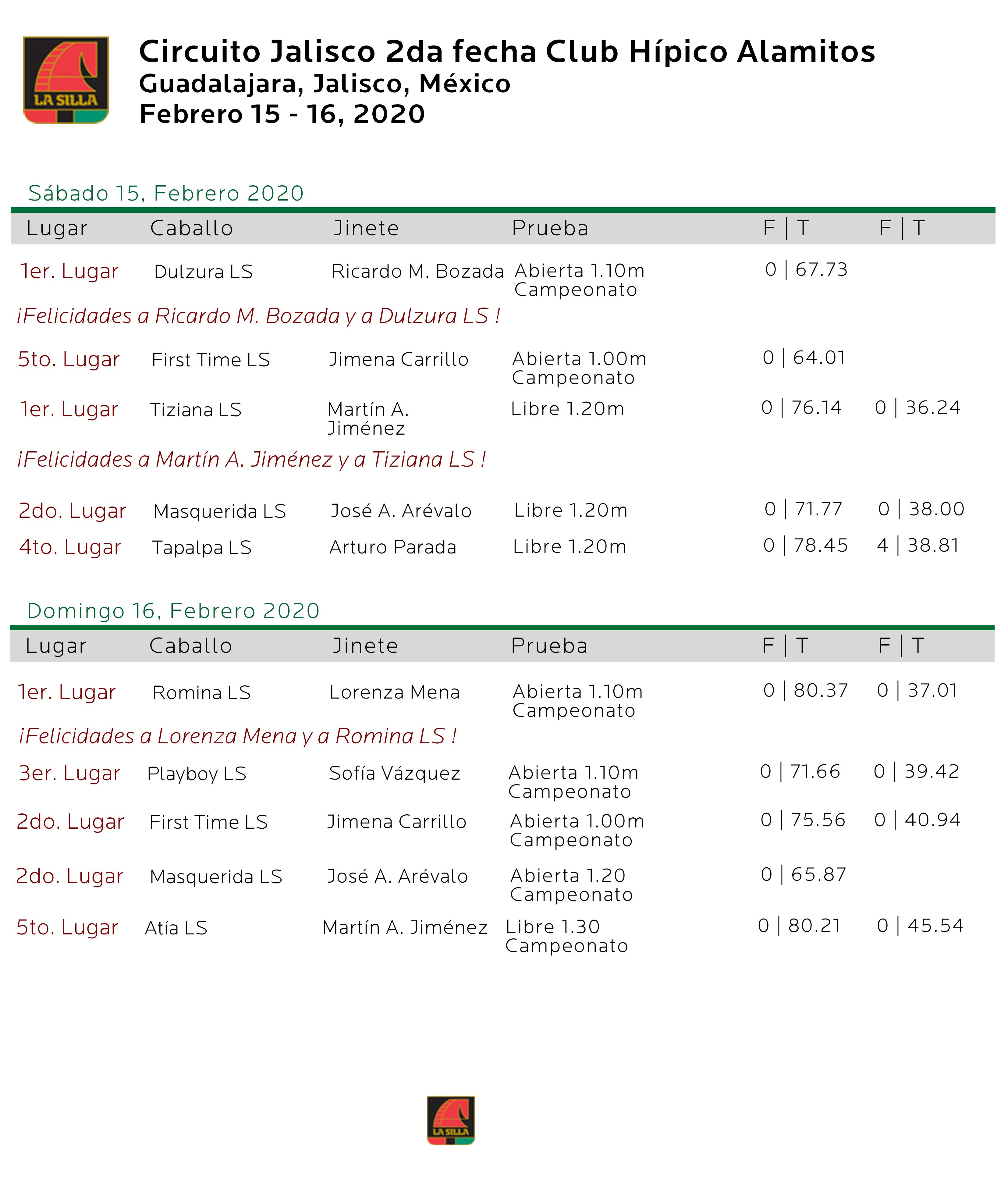 Los-Alamitos-gdl-Feb-15-16-2020