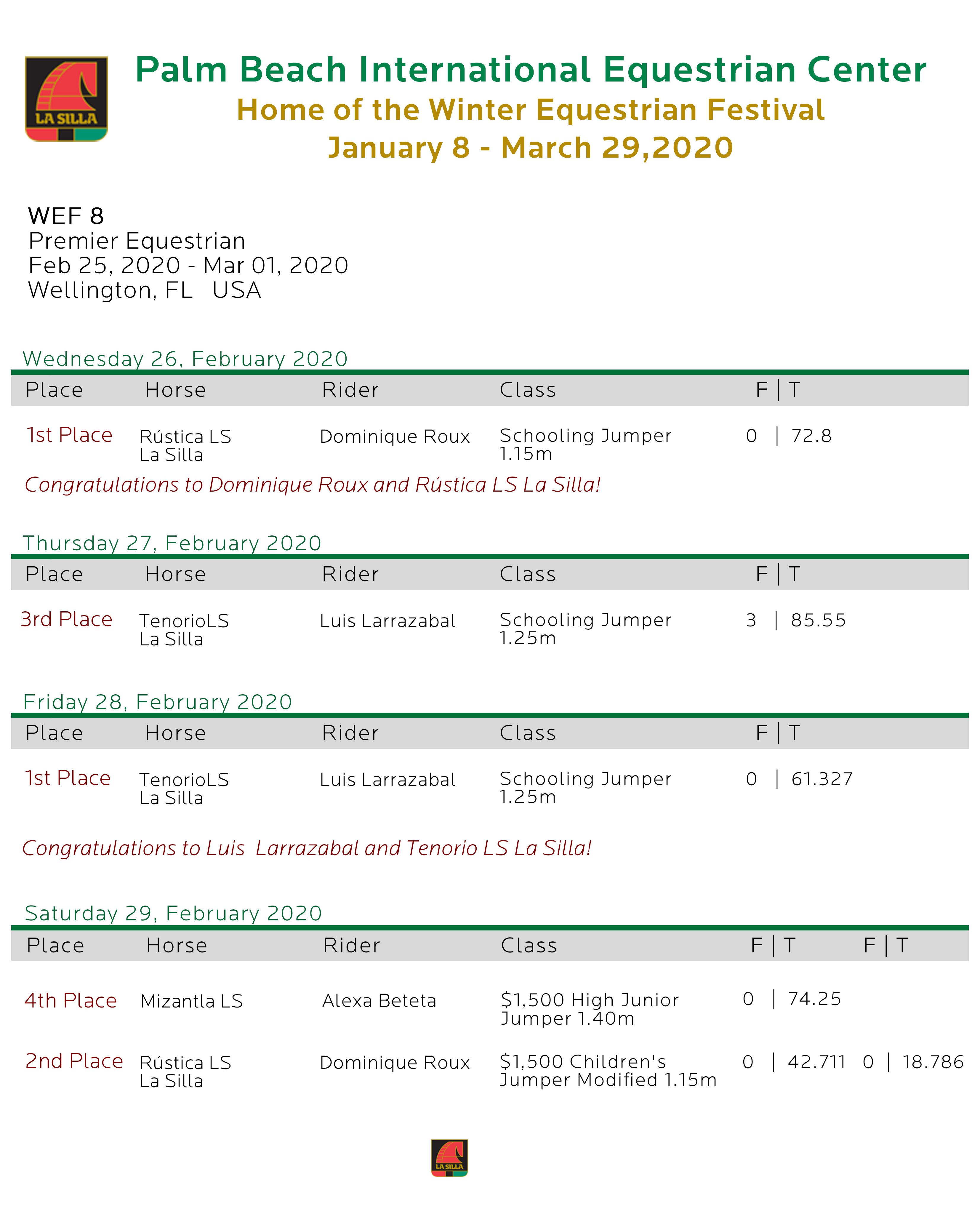 WEF-8-Premier-Equestrian-Feb-25---Mar-01_2020