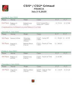 CSI5_CSI2Hubside-Jumping-Grimaud-FRANCIA-Julio-2-5-2020