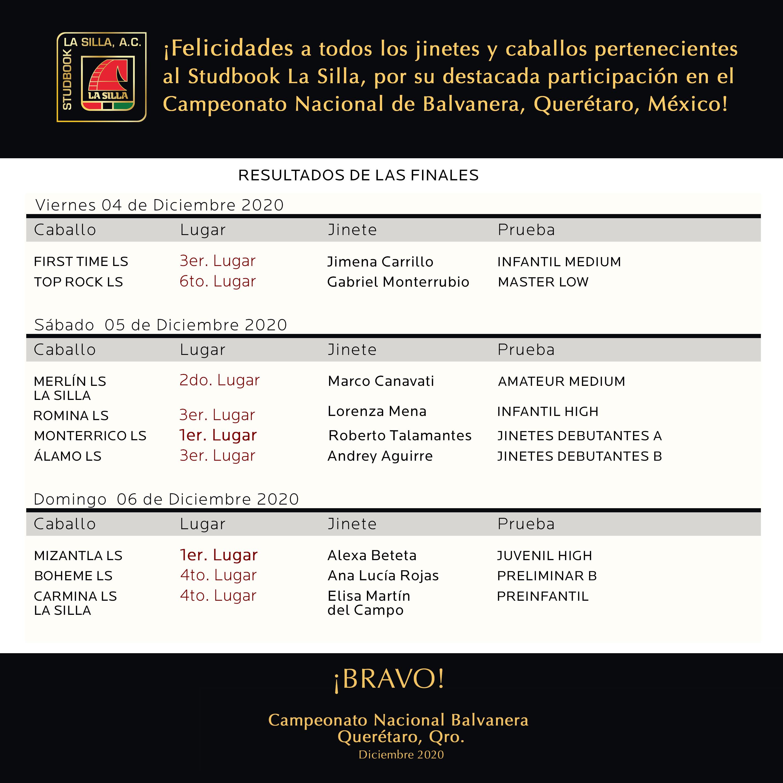 Campeonato-Nacional-de-Balvanera-Qto-Dic-2020